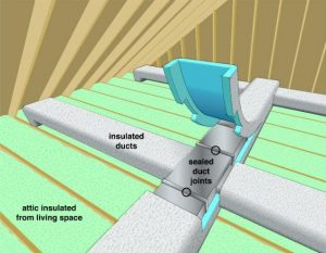 03_attic ducts2